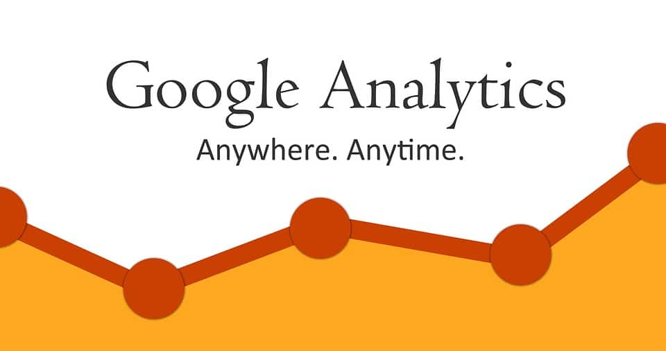 How do I find my Google Analytics ID and add it to my RetargetKit account?