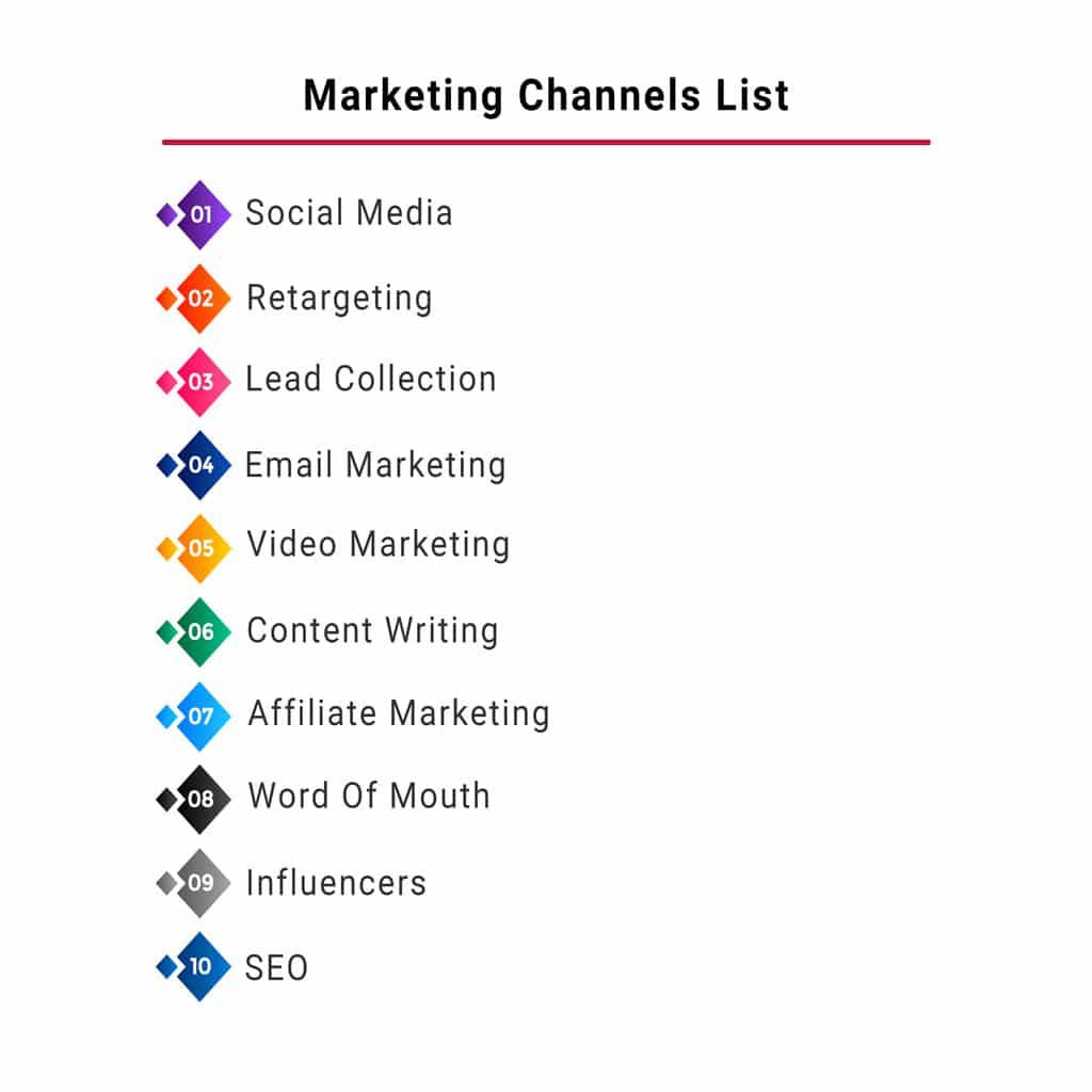 marketinghannel-list