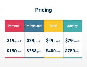 retargetkit-pricing